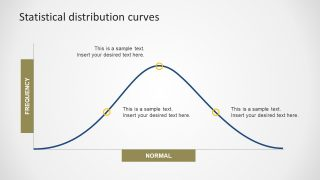 Statistical Distribution PowerPoint Curves