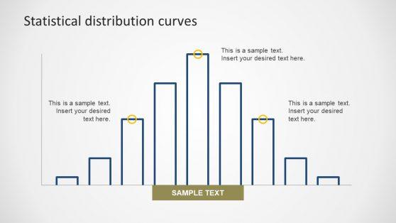 Bar Diagram Representing Curve