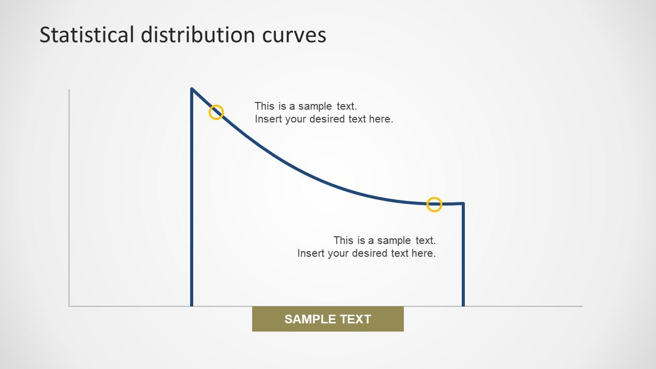 Bi-Modal Diagram PPT Curve