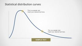 Bell Curve Chart Variation PowerPoint