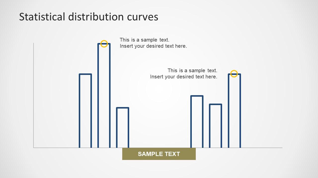 Multiple Bar Chart Three Values