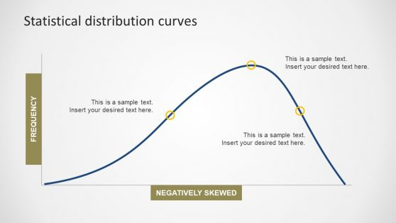 Distribution of Data Graphical