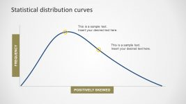Illustration of Curves in PowerPoint