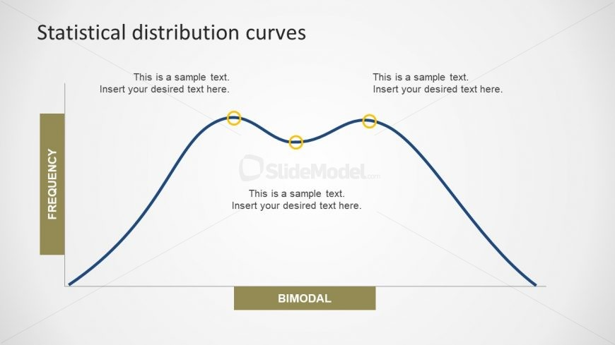 Skewed curve bell shape slidemodel for Bell curve powerpoint template
