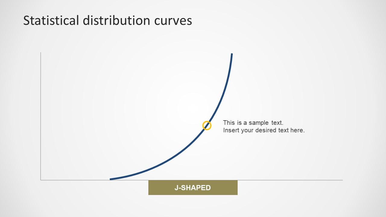 Sudden Rise in Trend Presentation