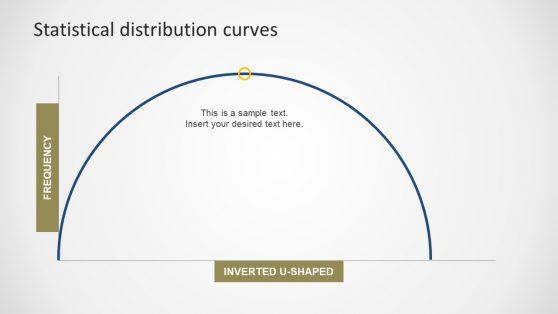 Inverted U Shape Data Distribution
