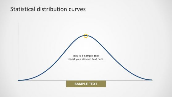 Normal Distribution Curve Chart