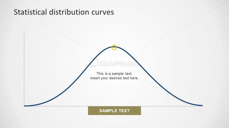 Data Analysis in Normal Distribution