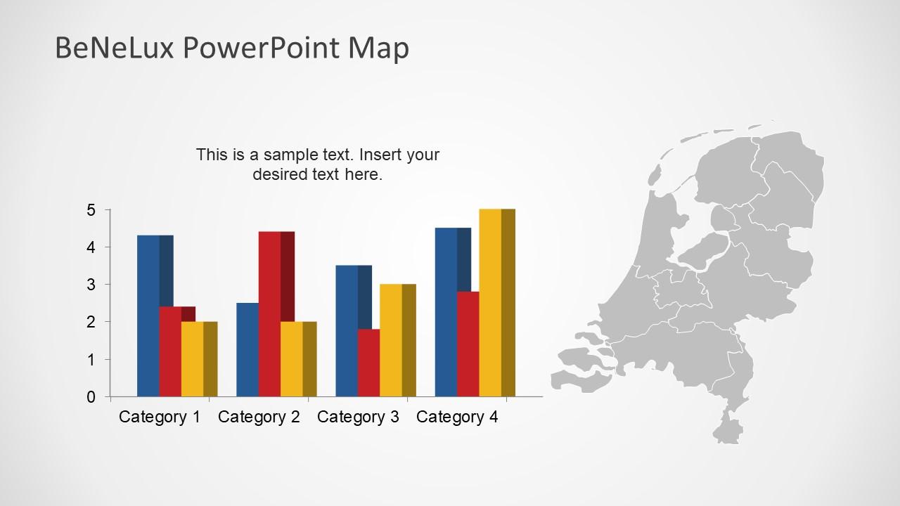 Data Driven Multiple Bar Chart