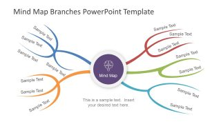 Mind Map Branches PowerPoint Template
