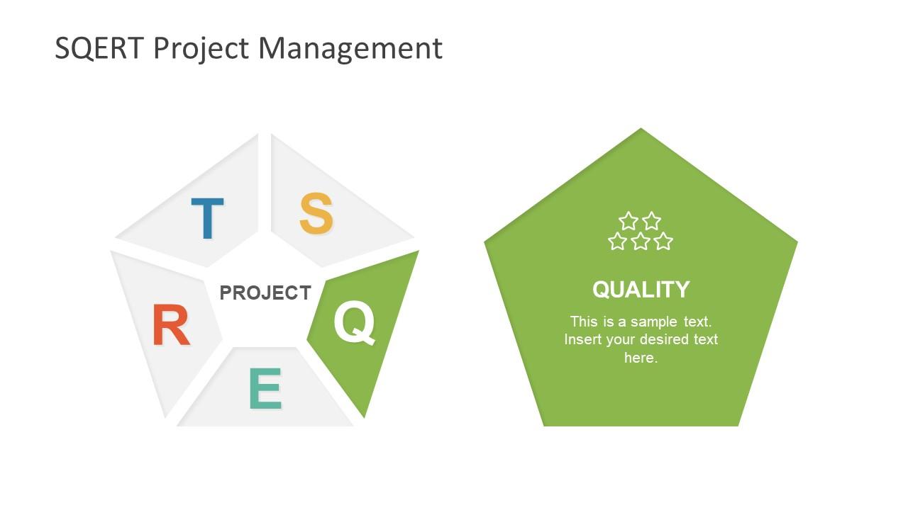 SQERT Model PowerPoint Quality Management