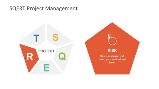 Risk Management for Project in SQERT Slide
