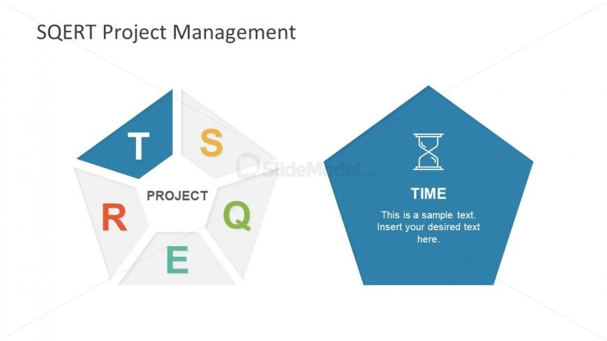 Project Time Management Analysis SQERT