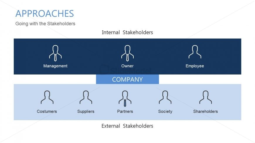 Corporate Structure Infographic Slide
