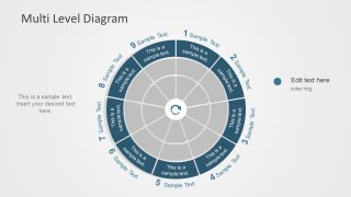 Multilevel Phase Diagram for PowerPoint Slide