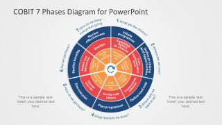 Slide of COBIT Diagram in PowerPoint