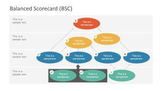 WBS Diagram of BSC Template Slide