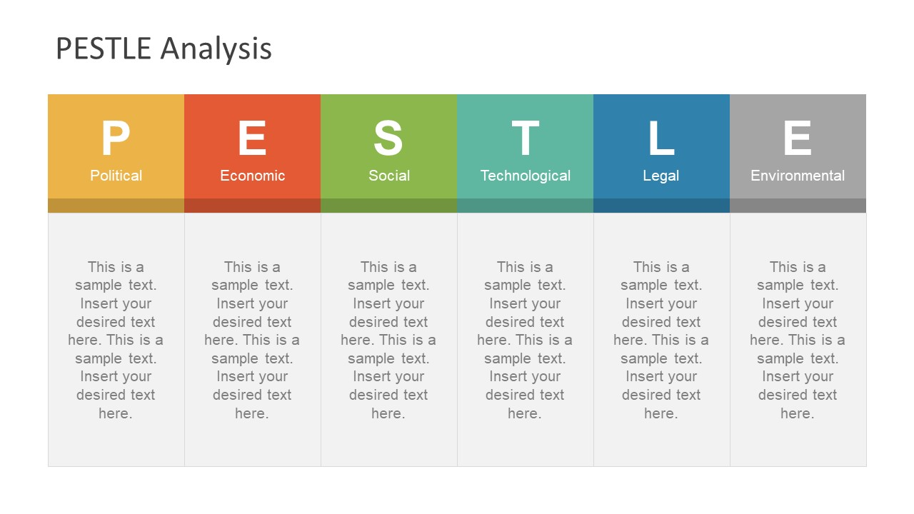 pestle model To analyse the industry situation, a pestle analysis includes political, economic, sociological, technological, legal & environmental factors.
