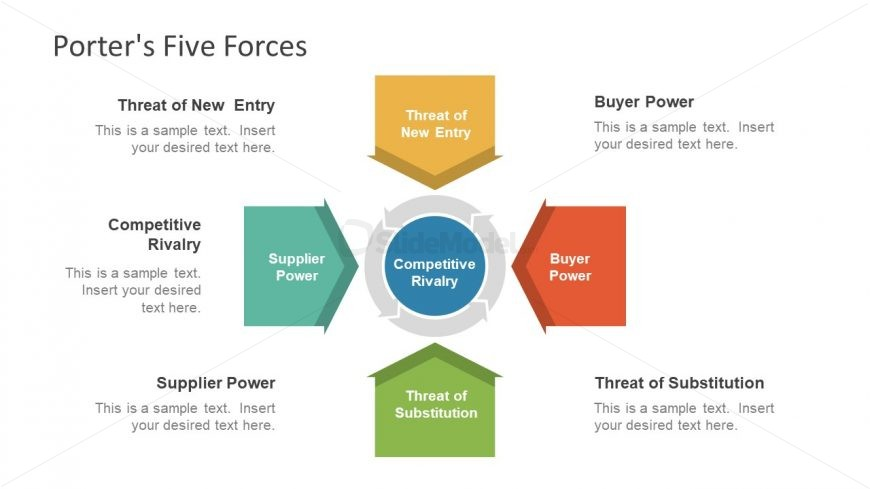 porter s five forces model ppt slidemodel