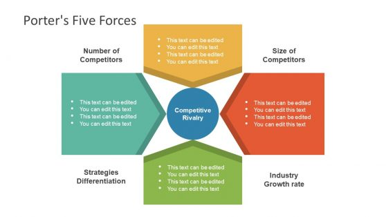 Porter's Five Forces Diagram in PowerPoint