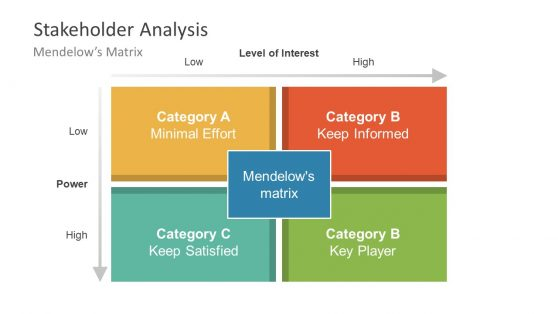 Stakeholder Analysis Matrix Diagram PPT