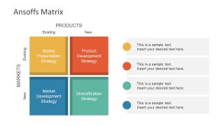 Ansoffs Matrix for Strategic Development Planning Slide