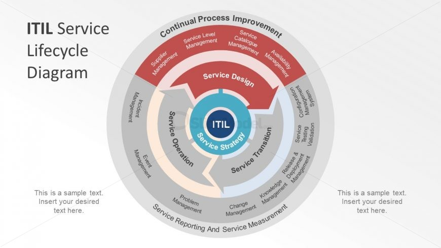 ITIL PowerPoint Template Diagram