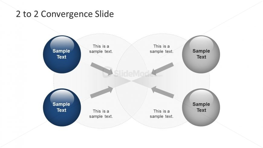 Template Slide of Convergence Model