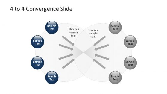 Presentation of Convergence in Circular Shapes