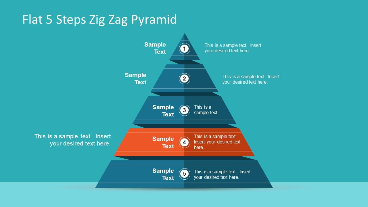 Maslow's Pyramid of Human Motivation