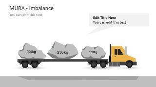 Mura Weight Rocks on Truck Slide