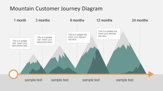 Mountain Customer Journey PowerPoint Diagram