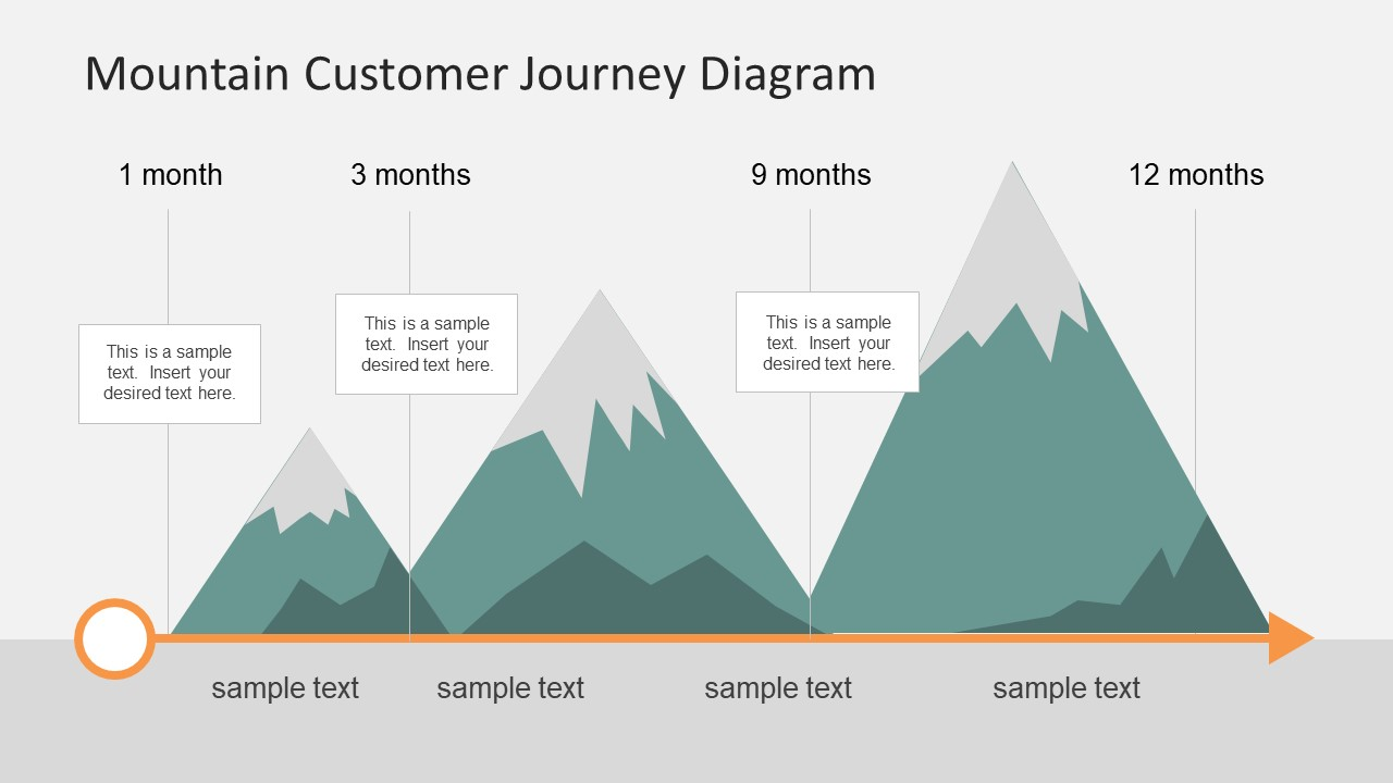 Customer Journey Map Template Timeline Diagram Of Mountain Shapes