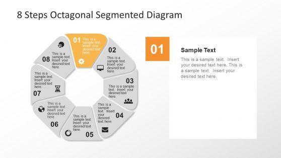 Segmented Circular Octagonal Template