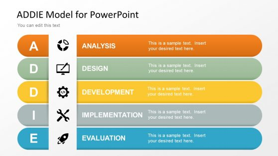 Infographic Slide of ADDIE Model Template