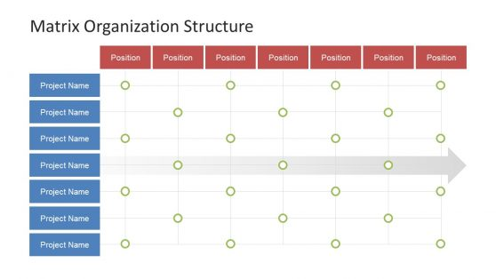 Editable Table of Org Chart Template