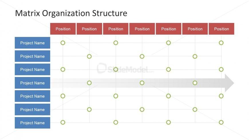 editable table of org chart template slidemodel
