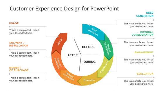 customer journey powerpoint templates, Powerpoint templates