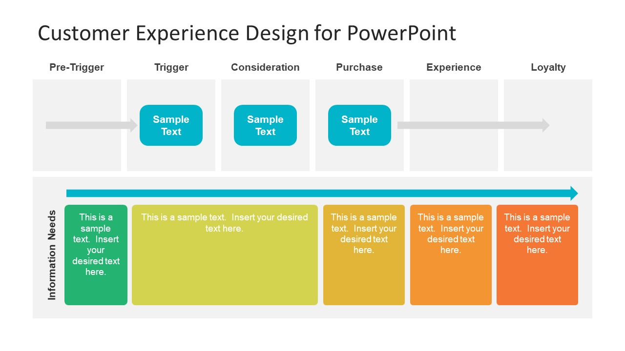 Customer experience design powerpoint template slidemodel for What is a design template in powerpoint