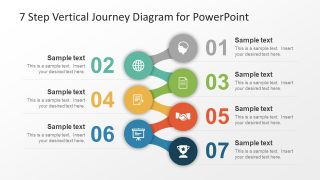 7 Step Vertical Journey Diagram