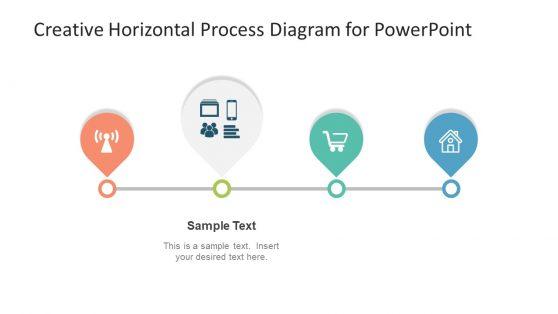 Horizontal Process of Buying Template