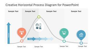 Analysis Diagram of Horizontal Process