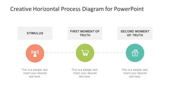Editable PowerPoint Diagram of Sales Model