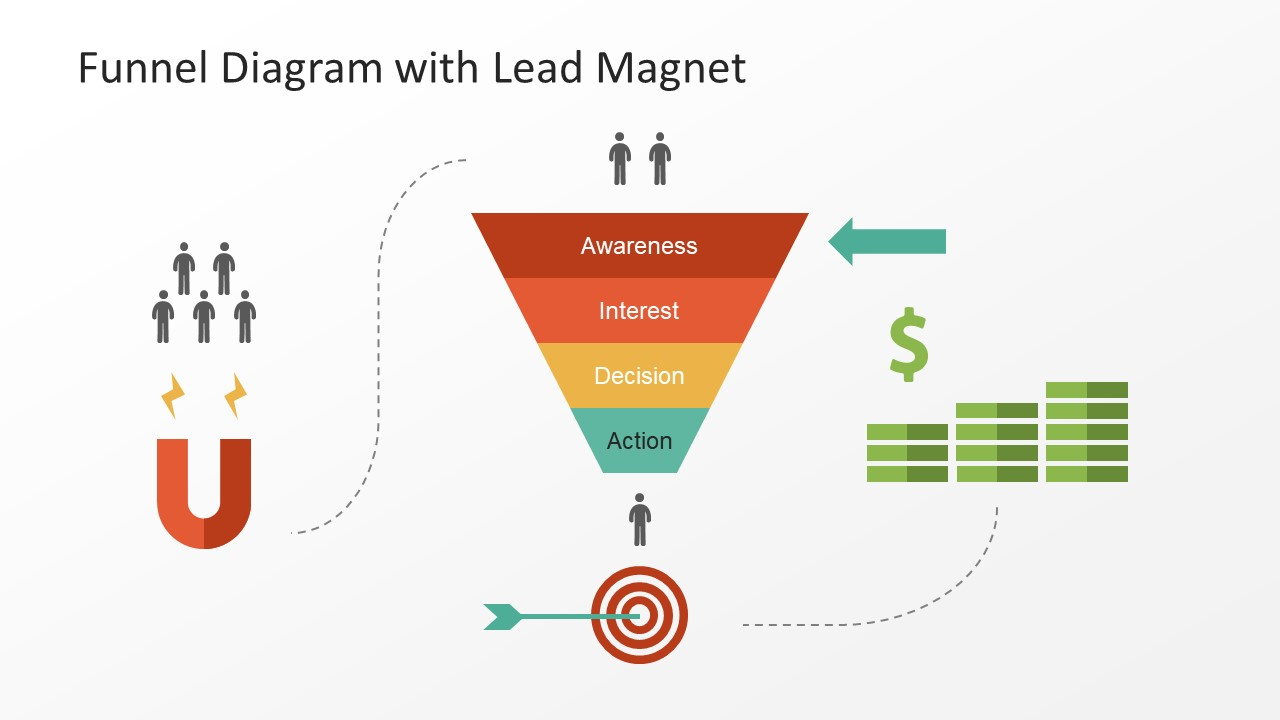 Funnel Diagram And Lead Magnet Powerpoint