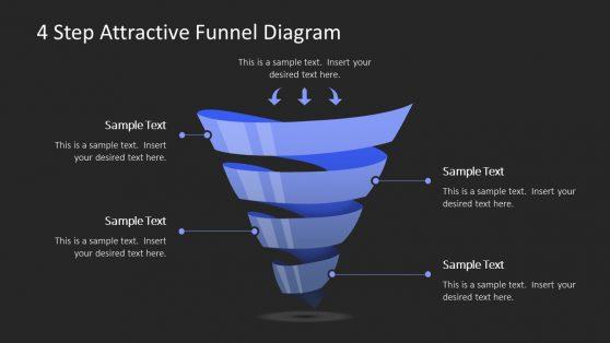 4 Stages Slide of Sales Funnel Diagram