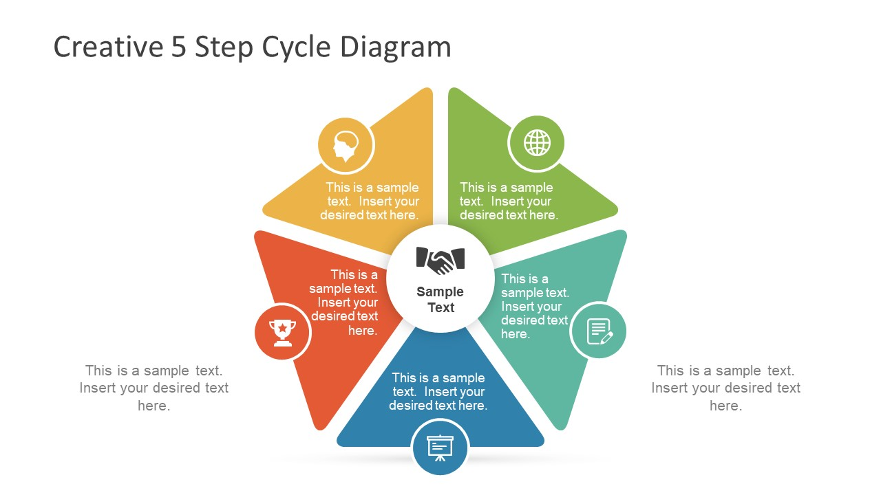 Creative 5 Step Cycle Diagram For Powerpoint