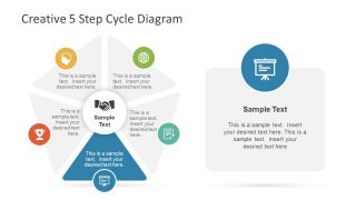 5 Step Circular Diagram Template