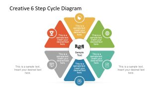 Creative 6 Step Cycle Diagram