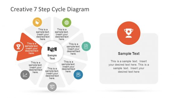 Creative Cycle Diagram of 7 Steps