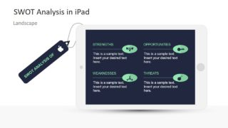 SWOT Diagram Model in iPad Clipart